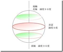 f1-1_latitude