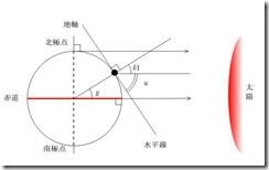 f1-4_basic2